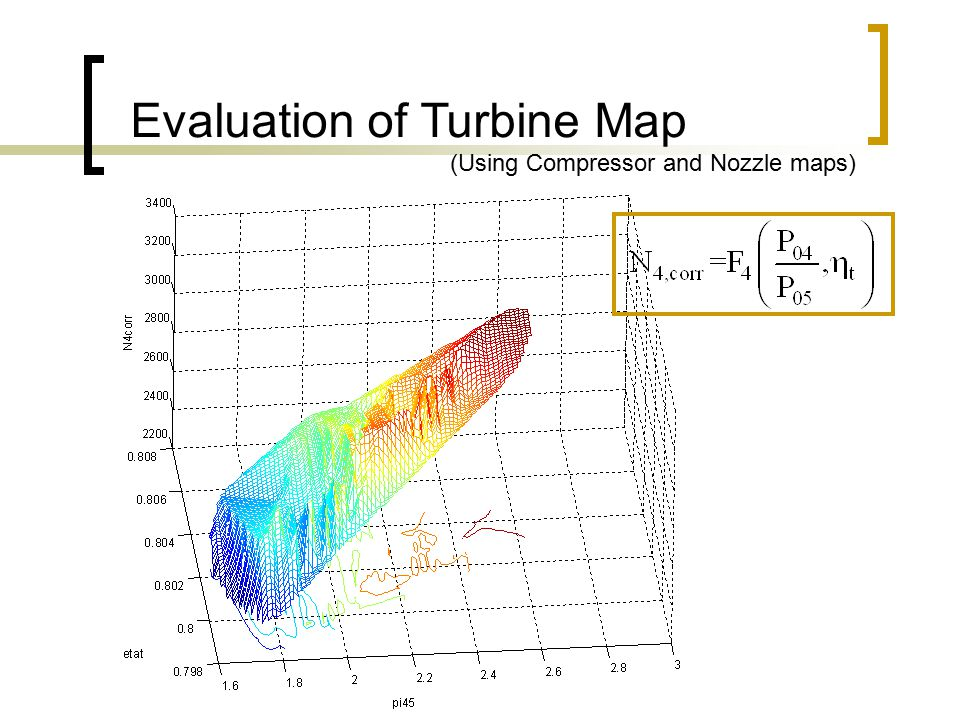 Evaluation of Turbine Map (Using Compressor and Nozzle maps)