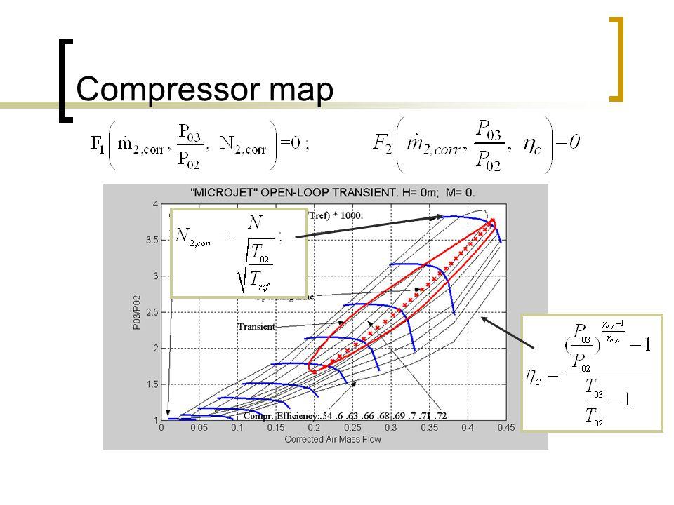 Compressor map