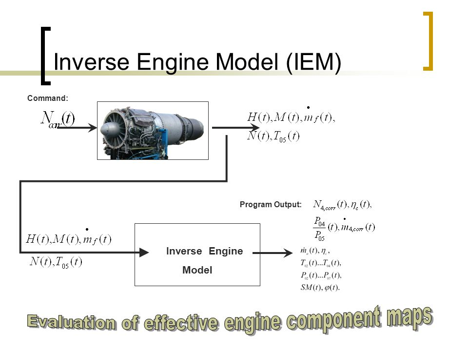 Inverse Engine Model (IEM) Inverse Engine Model Command: Program Output: