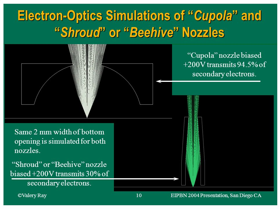 ©Valery Ray 10 EIPBN 2004 Presentation, San Diego CA Electron-Optics Simulations of Cupola and Shroud or Beehive Nozzles Cupola nozzle biased +200V transmits 94.5% of secondary electrons.