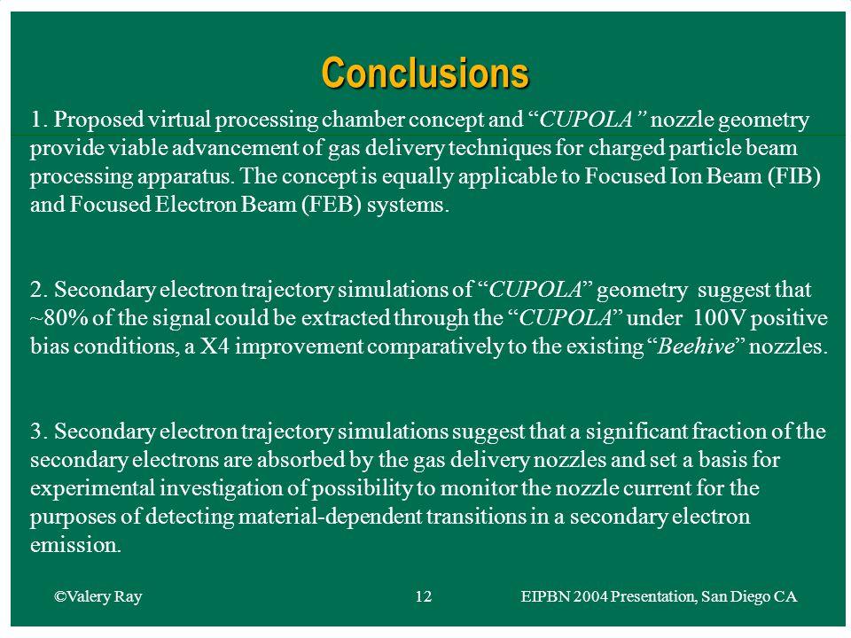 ©Valery Ray 12 EIPBN 2004 Presentation, San Diego CA Conclusions 1.