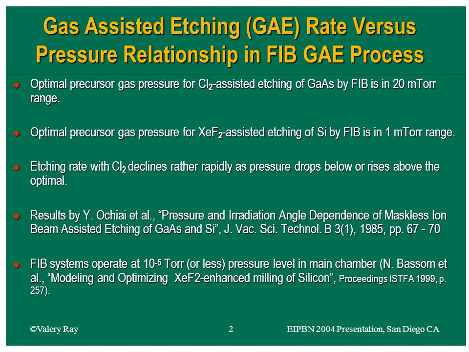 ©Valery Ray 2 EIPBN 2004 Presentation, San Diego CA Gas Assisted Etching (GAE) Rate Versus Pressure Relationship in FIB GAE Process  Optimal precursor gas pressure for Cl 2 -assisted etching of GaAs by FIB is in 20 mTorr range.