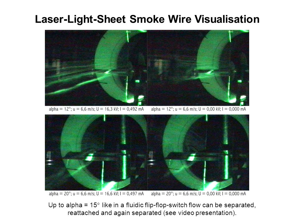 Laser-Light-Sheet Smoke Wire Visualisation Up to alpha = 15° like in a fluidic flip-flop-switch flow can be separated, reattached and again separated