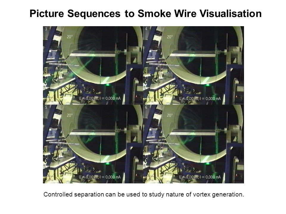 Picture Sequences to Smoke Wire Visualisation Controlled separation can be used to study nature of vortex generation.