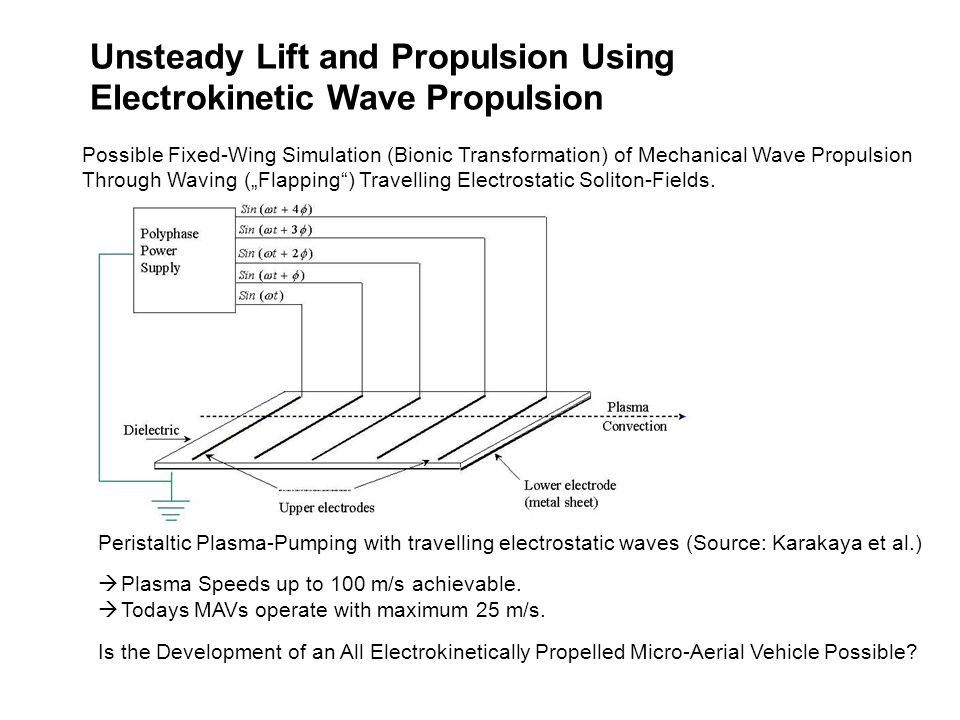 Unsteady Lift and Propulsion Using Electrokinetic Wave Propulsion Peristaltic Plasma-Pumping with travelling electrostatic waves (Source: Karakaya et