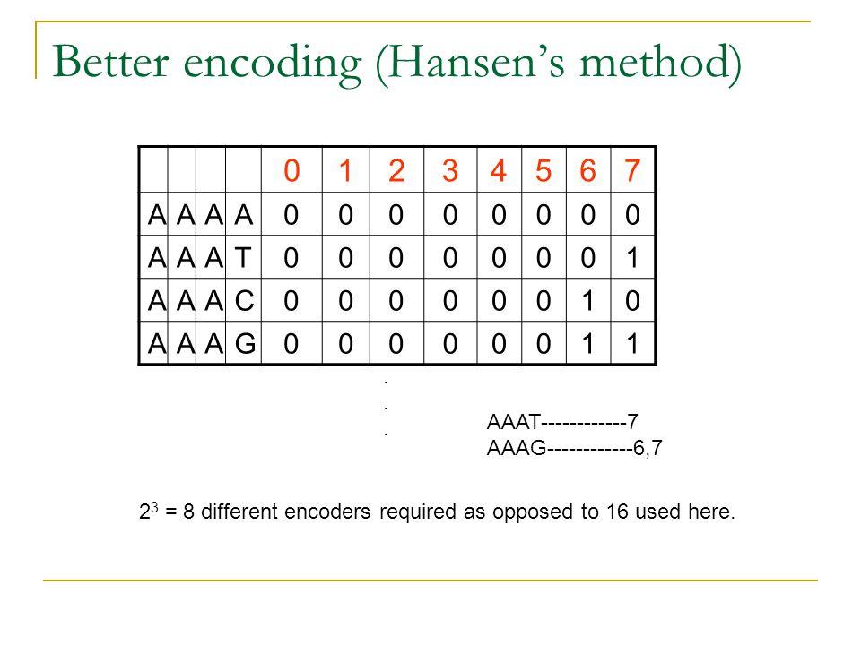 Better encoding (Hansen's method) 01234567 AAAA00000000 AAAT00000001 AAAC00000010 AAAG00000011...... AAAT------------7 AAAG------------6,7 2 3 = 8 dif
