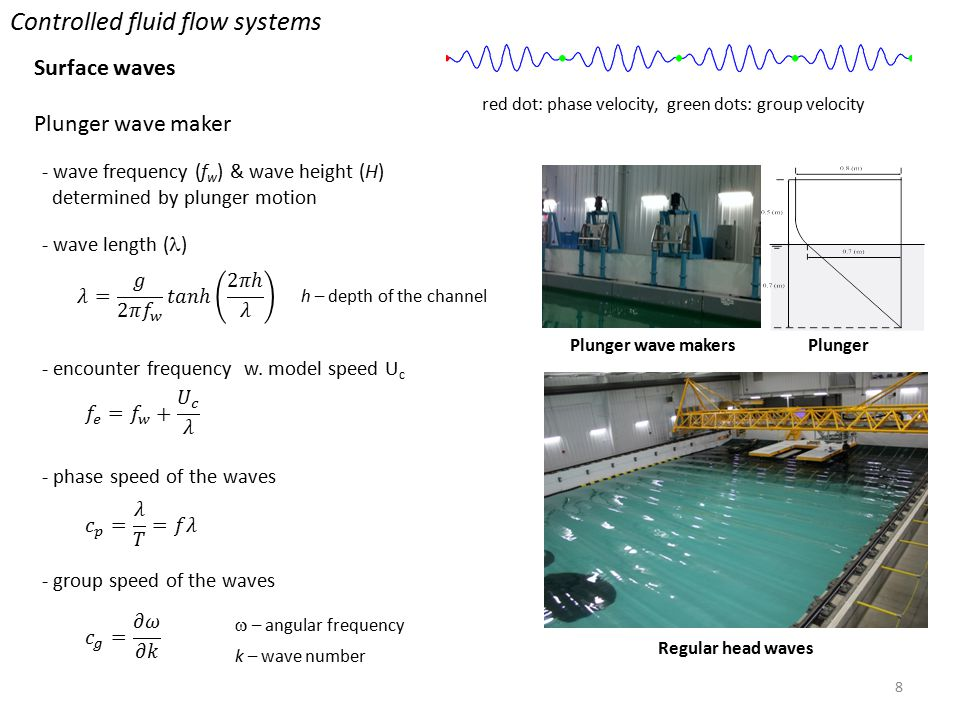 8 Surface waves Controlled fluid flow systems Plunger Plunger wave makers Regular head waves red dot: phase velocity, green dots: group velocity Plunger wave maker - wave frequency (f w ) & wave height (H) determined by plunger motion - encounter frequency w.