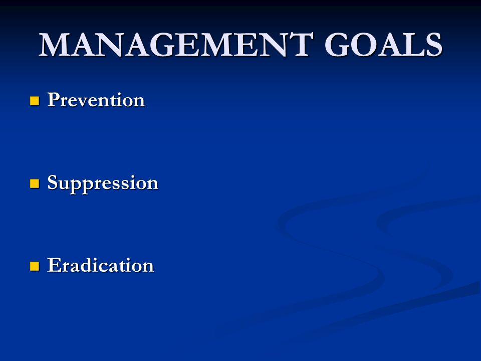 MANAGEMENT GOALS Prevention Prevention Suppression Suppression Eradication Eradication