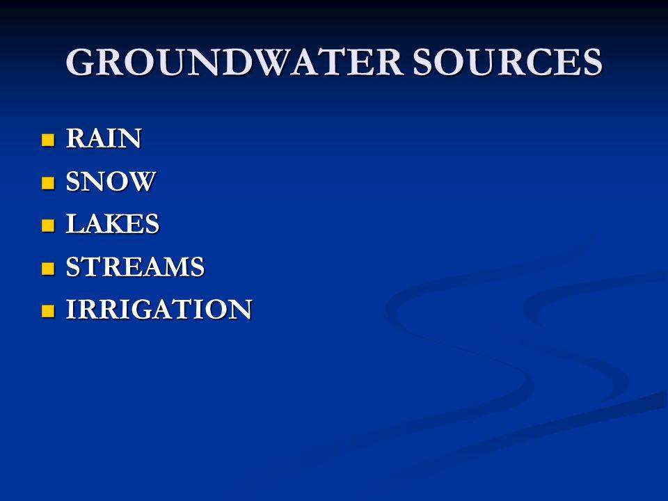 GROUNDWATER SOURCES RAIN RAIN SNOW SNOW LAKES LAKES STREAMS STREAMS IRRIGATION IRRIGATION