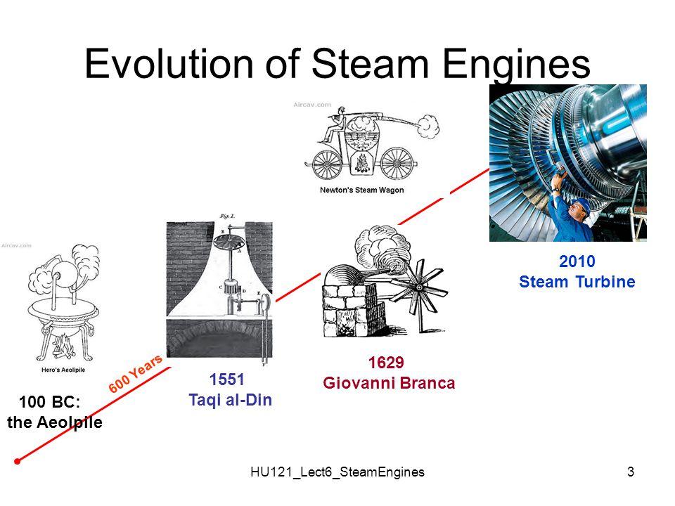 HU121_Lect6_SteamEngines14