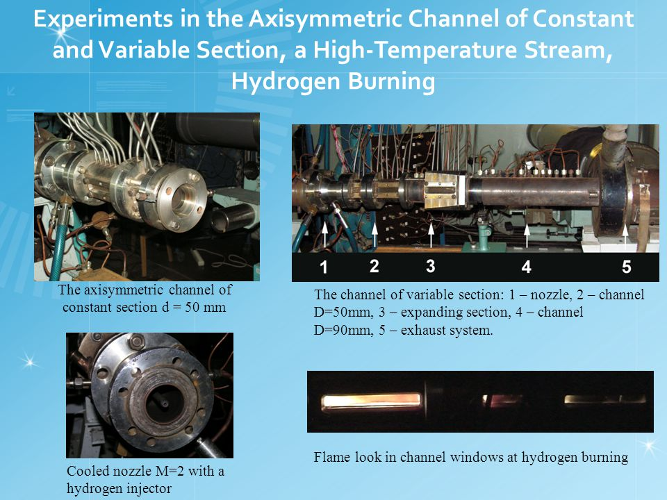 Experiments in the Axisymmetric Channel of Constant and Variable Section, a High-Temperature Stream, Hydrogen Burning The axisymmetric channel of constant section d = 50 mm Cooled nozzle М=2 with a hydrogen injector The channel of variable section: 1 – nozzle, 2 – channel D=50mm, 3 – expanding section, 4 – channel D=90mm, 5 – exhaust system.