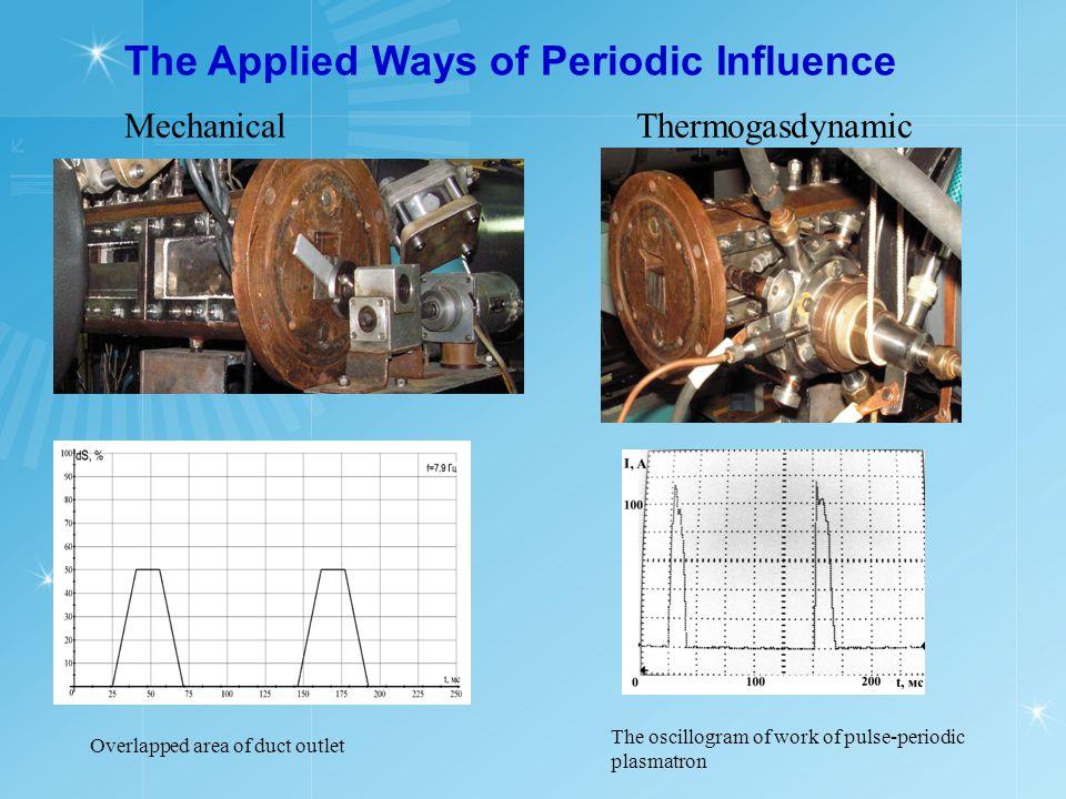 Pseudo-shock Movement at External Periodic Influence Videorecording: slow motion playback.