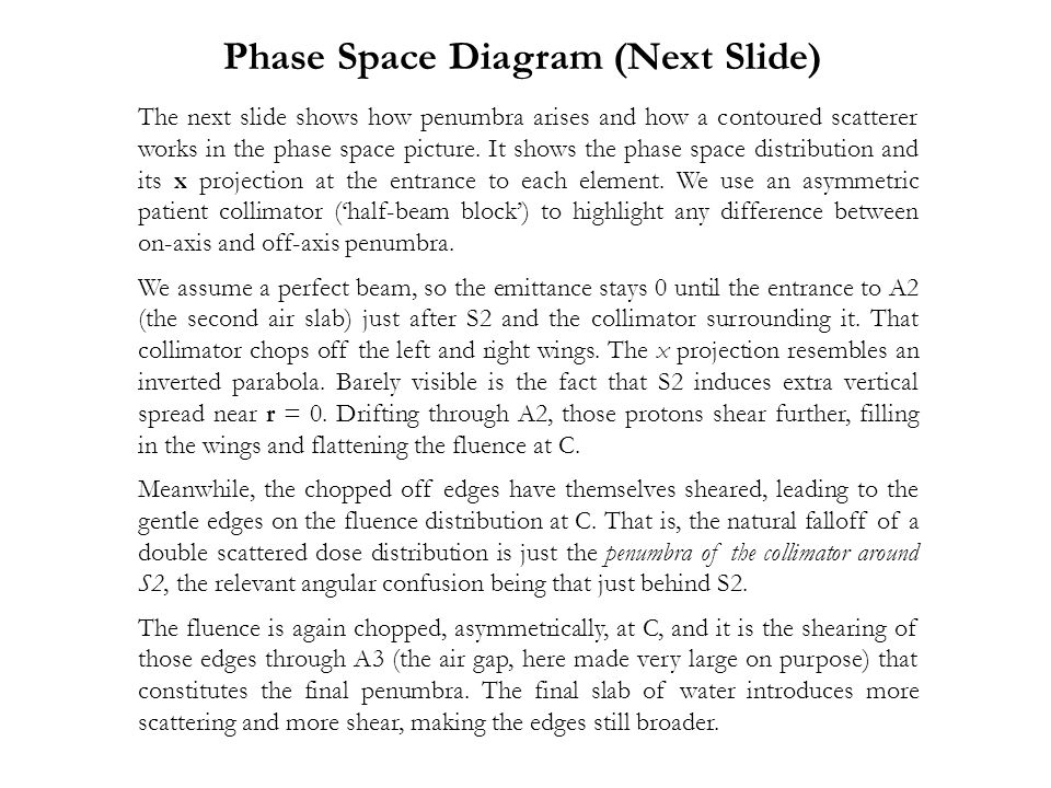 The next slide shows how penumbra arises and how a contoured scatterer works in the phase space picture. It shows the phase space distribution and its