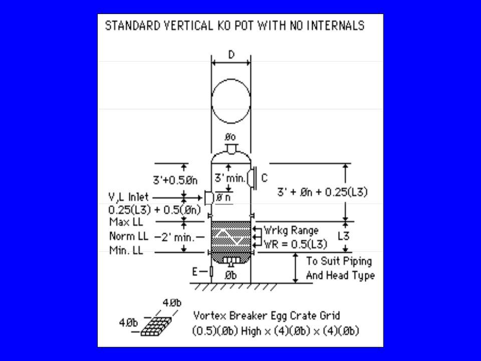 Problem Statement Cont'd Vapor Destination – centrifugal compressor.