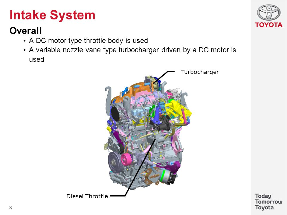 9 Intake System Parts Location DC Motor Type Diesel Throttle DC Motor Type VN (Variable Nozzle) Vane Turbocharger