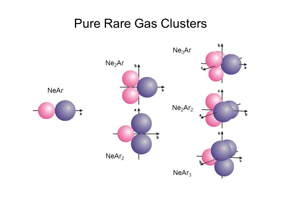 NeAr Ne 2 Ar NeAr 2 Ne 3 Ar Ne 2 Ar 2 NeAr 3 Pure Rare Gas Clusters