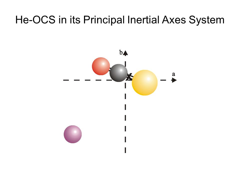 He-OCS in its Principal Inertial Axes System
