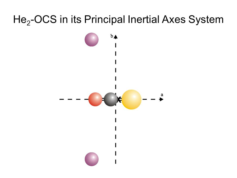 He 2 -OCS in its Principal Inertial Axes System