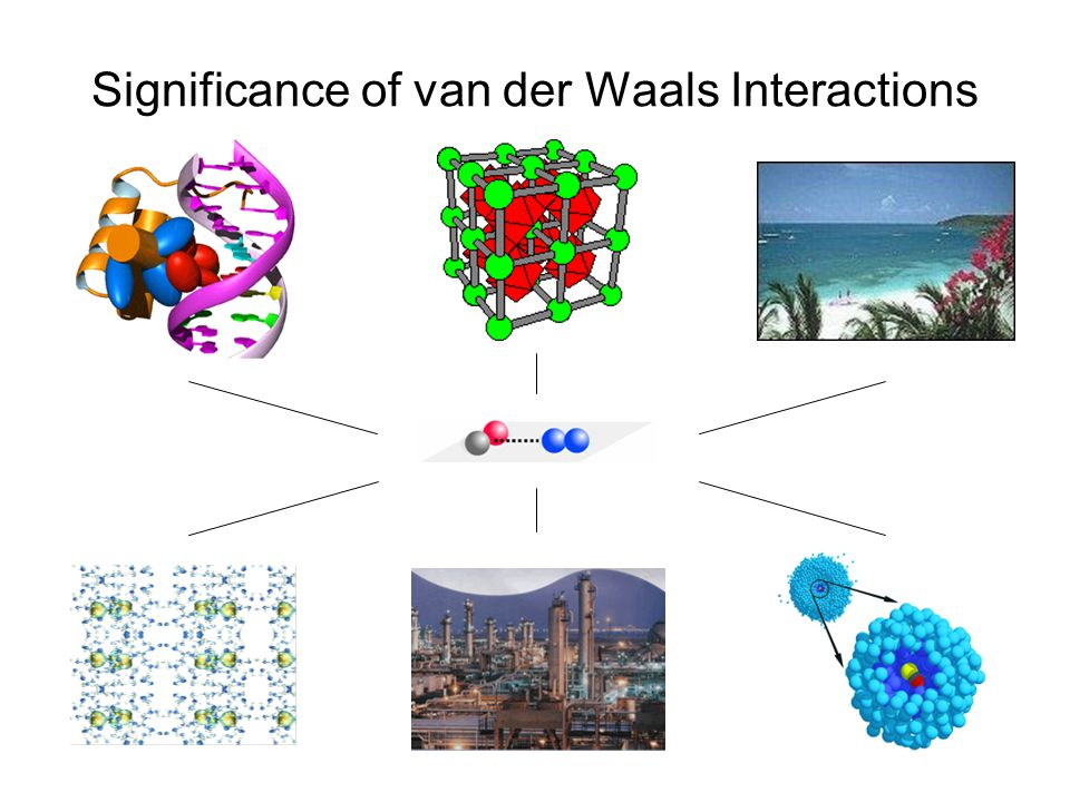 Significance of van der Waals Interactions