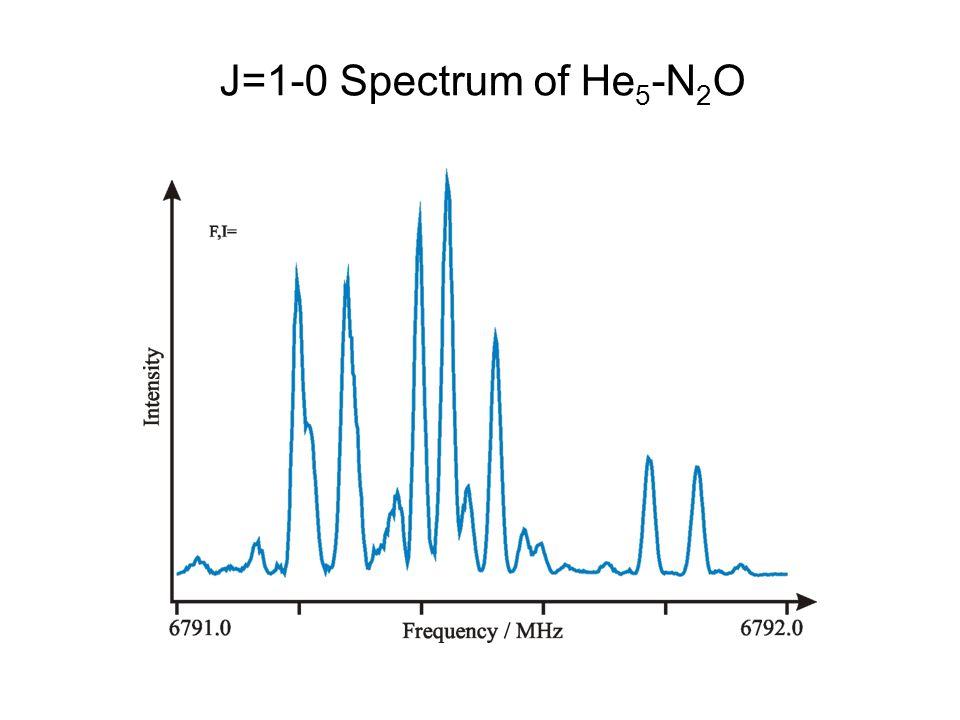 J=1-0 Spectrum of He 5 -N 2 O