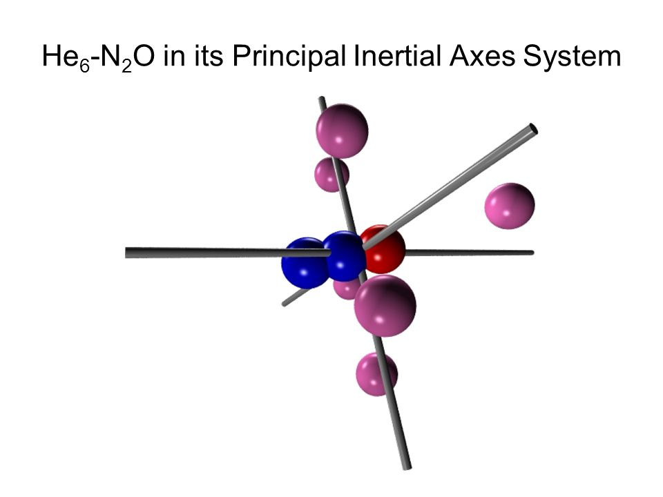He 6 -N 2 O in its Principal Inertial Axes System