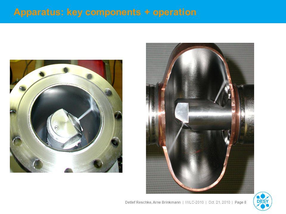 Detlef Reschke, Arne Brinkmann | IWLC-2010 | Oct. 21, 2010 | Page 8 Apparatus: key components + operation