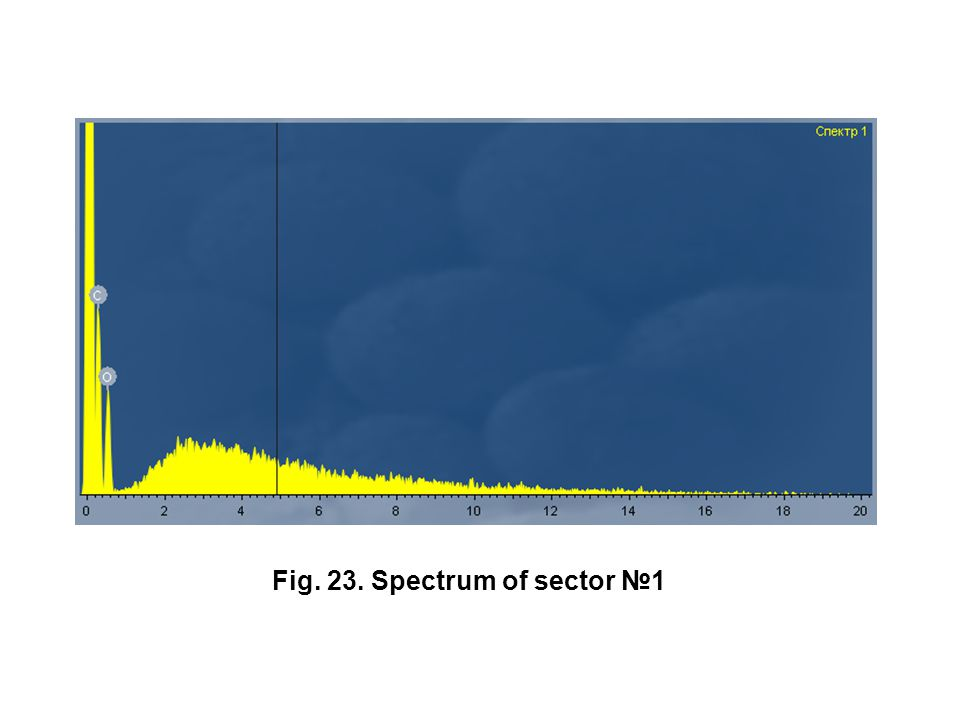 Fig. 23. Spectrum of sector №1