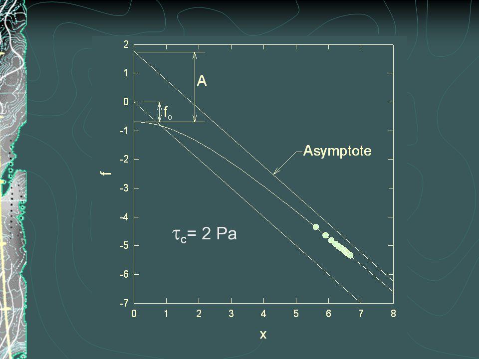  c = 2 Pa