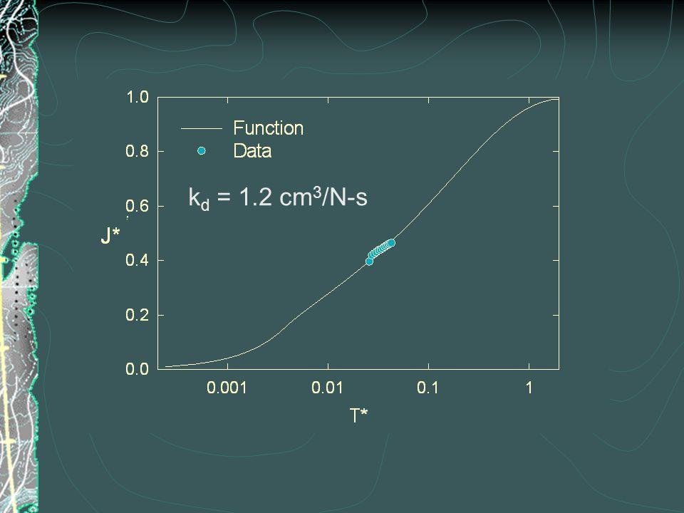 k d = 1.2 cm 3 /N-s