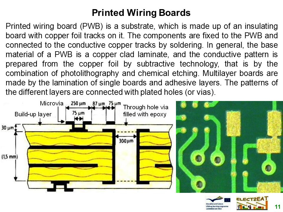 11 Printed Wiring Boards Printed wiring board (PWB) is a substrate, which is made up of an insulating board with copper foil tracks on it.