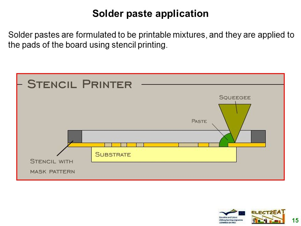15 Solder paste application Solder pastes are formulated to be printable mixtures, and they are applied to the pads of the board using stencil printing.