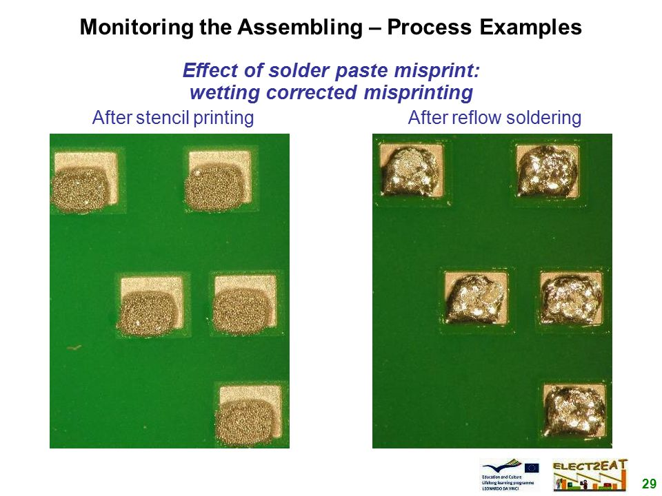 29 Effect of solder paste misprint: wetting corrected misprinting After stencil printingAfter reflow soldering Monitoring the Assembling – Process Examples