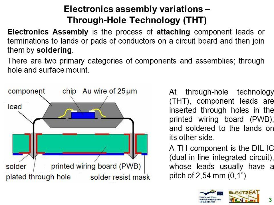 4 SMT – Surface Mounting Technology Process steps: 1.