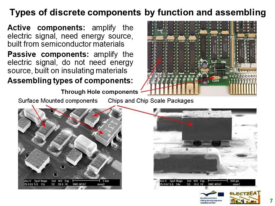 7 Types of discrete components by function and assembling Active components: amplify the electric signal, need energy source, built from semiconductor materials Passive components: amplify the electric signal, do not need energy source, built on insulating materials Assembling types of components: Through Hole components