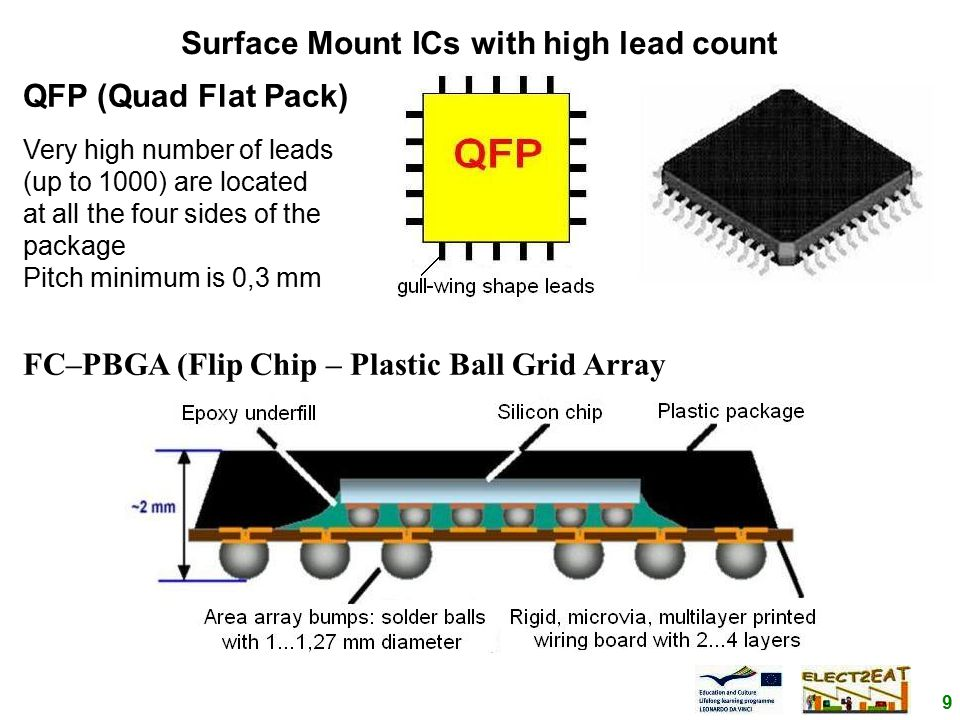 30 Effect of the offset of stencil aperture: wetting pulled back the solder and the SMD After stencil printingAfter reflow soldering Monitoring the Assembling – Process Examples