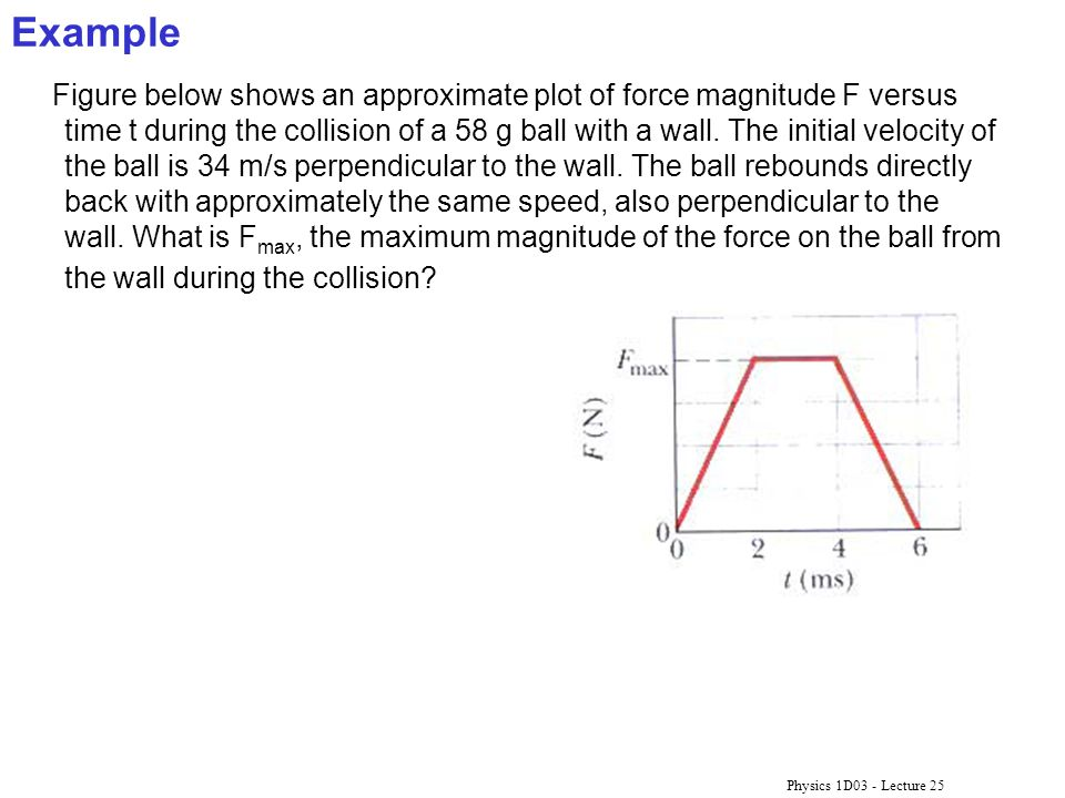 Physics 1D03 - Lecture 25 Example Figure below shows an approximate plot of force magnitude F versus time t during the collision of a 58 g ball with a wall.