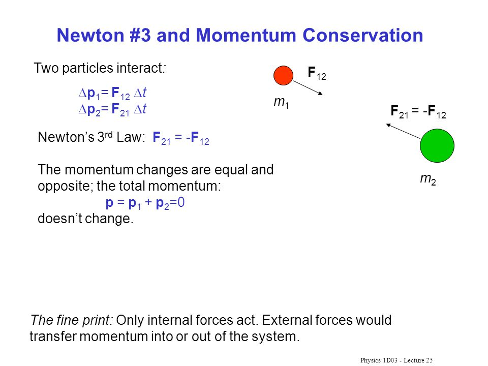 Physics 1D03 - Lecture 25 Newton #3 and Momentum Conservation Two particles interact: Newton's 3 rd Law: F 21 = -F 12 The momentum changes are equal and opposite; the total momentum: p = p 1 + p 2 =0 doesn't change.