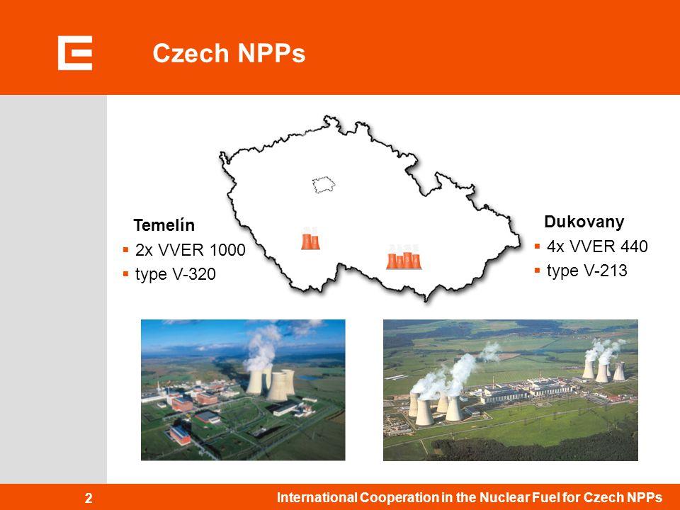 International Cooperation in the Nuclear Fuel for Czech NPPs 2 Czech NPPs Temelín  2x VVER 1000  type V-320 Dukovany  4x VVER 440  type V-213