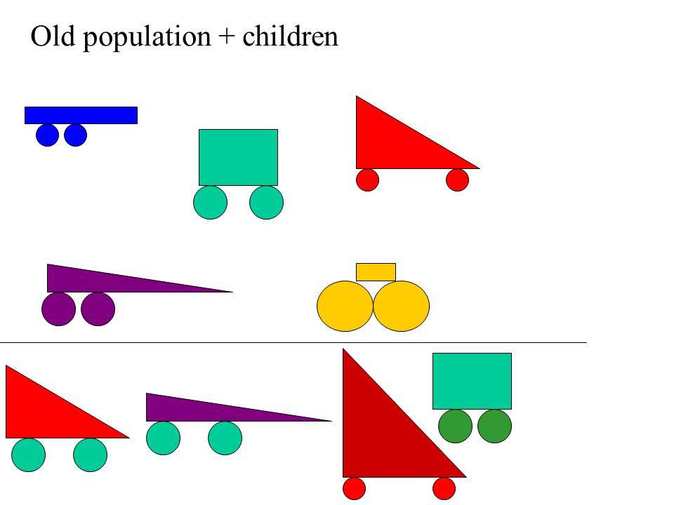 Old population + children
