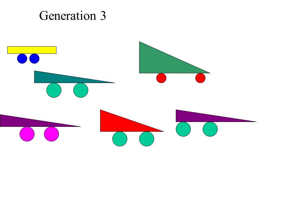 Generation 3