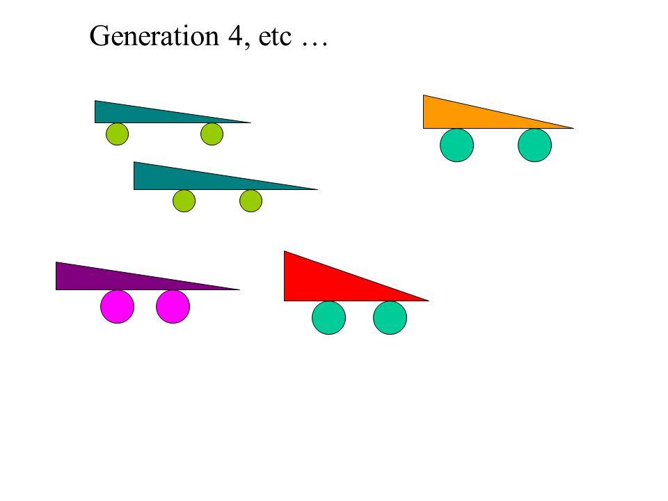 Generation 4, etc …