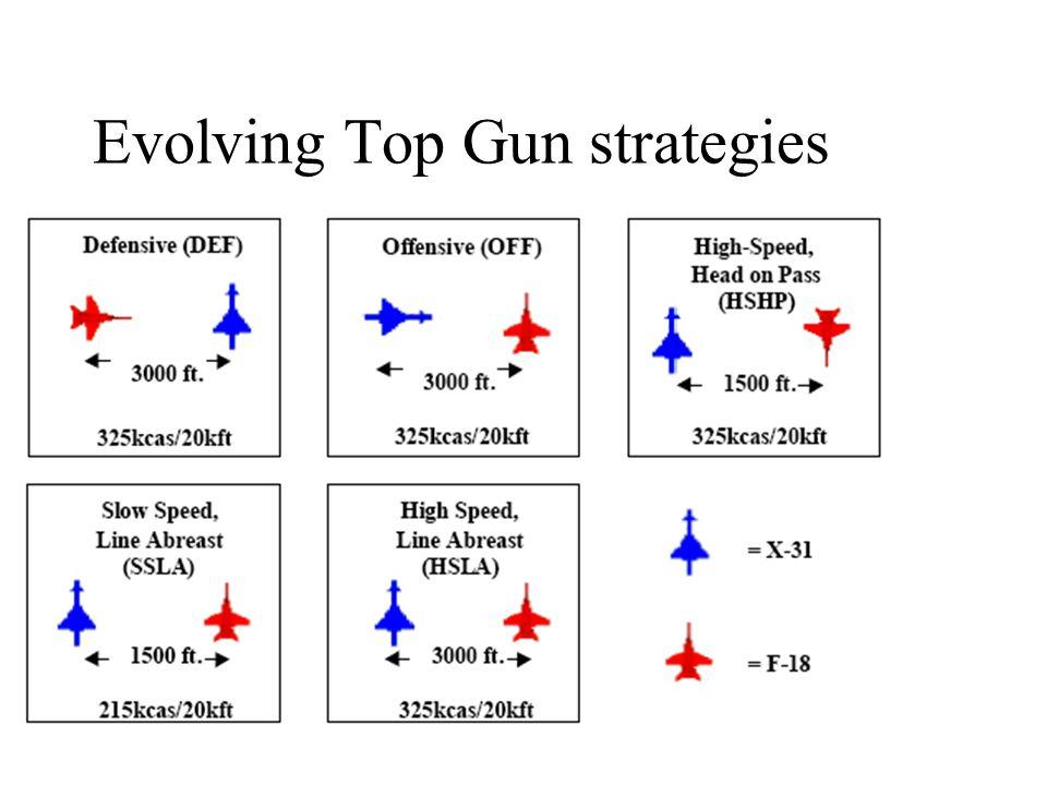 Evolving Top Gun strategies