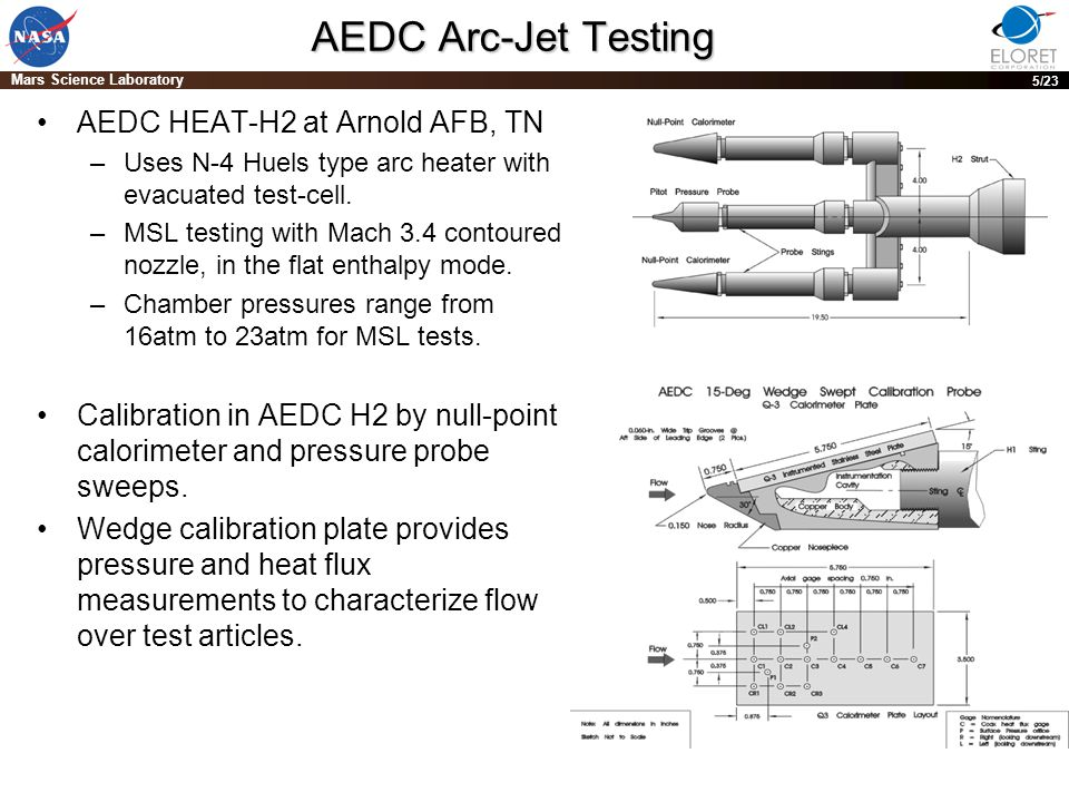 PRE-DECISIONAL DRAFT; For planning and discussion purposes only 5 Mars Science Laboratory 5/23 AEDC Arc-Jet Testing AEDC HEAT-H2 at Arnold AFB, TN –Uses N-4 Huels type arc heater with evacuated test-cell.