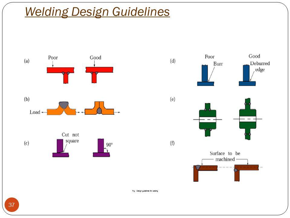 Welding Design Guidelines Fig : Design guidelines for welding 37
