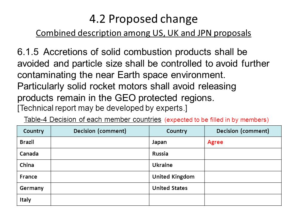 4.2 Proposed change Combined description among US, UK and JPN proposals 6.1.5 Accretions of solid combustion products shall be avoided and particle si