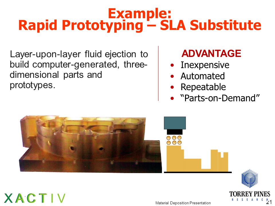 Material Deposition Presentation 21 Layer-upon-layer fluid ejection to build computer-generated, three- dimensional parts and prototypes.