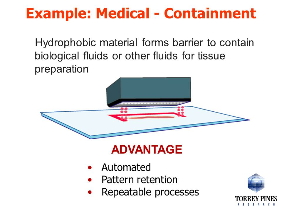 Example: Medical - Containment Hydrophobic material forms barrier to contain biological fluids or other fluids for tissue preparation ADVANTAGE Automated Pattern retention Repeatable processes