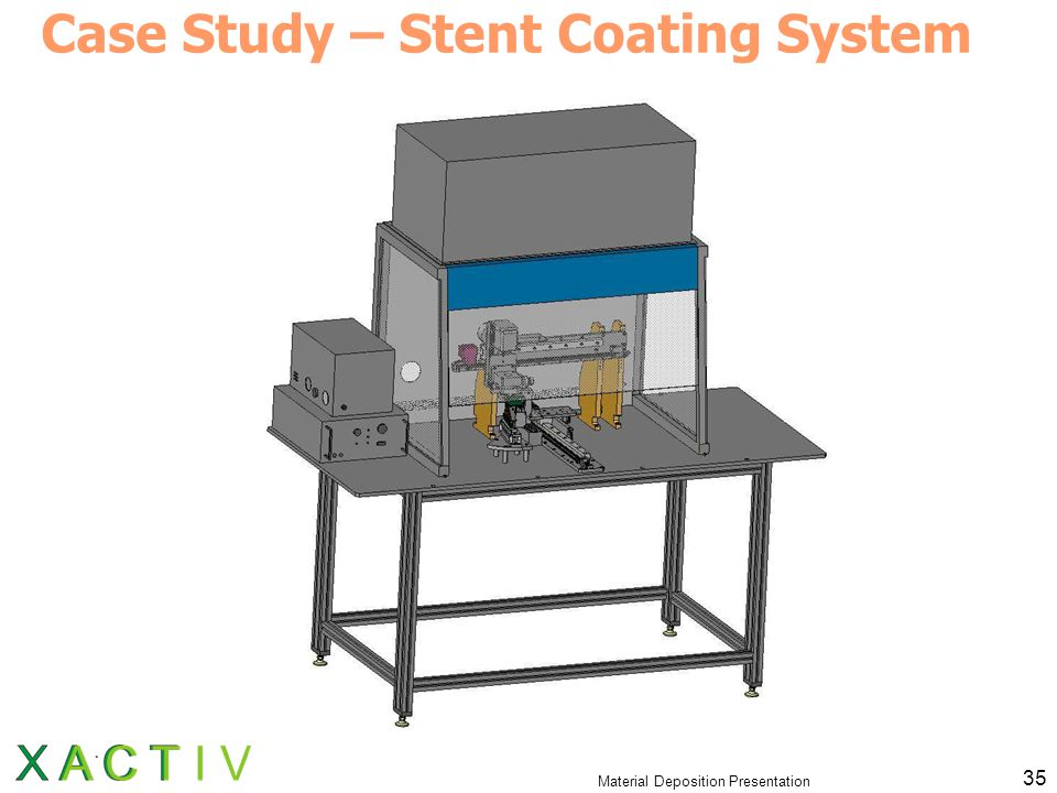 Material Deposition Presentation 35 Case Study – Stent Coating System