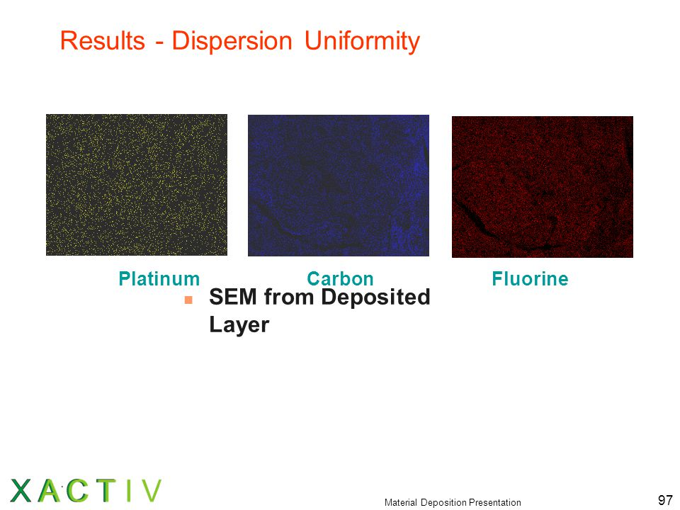 Material Deposition Presentation 97 Results - Dispersion Uniformity SEM from Deposited Layer Platinum Carbon Fluorine