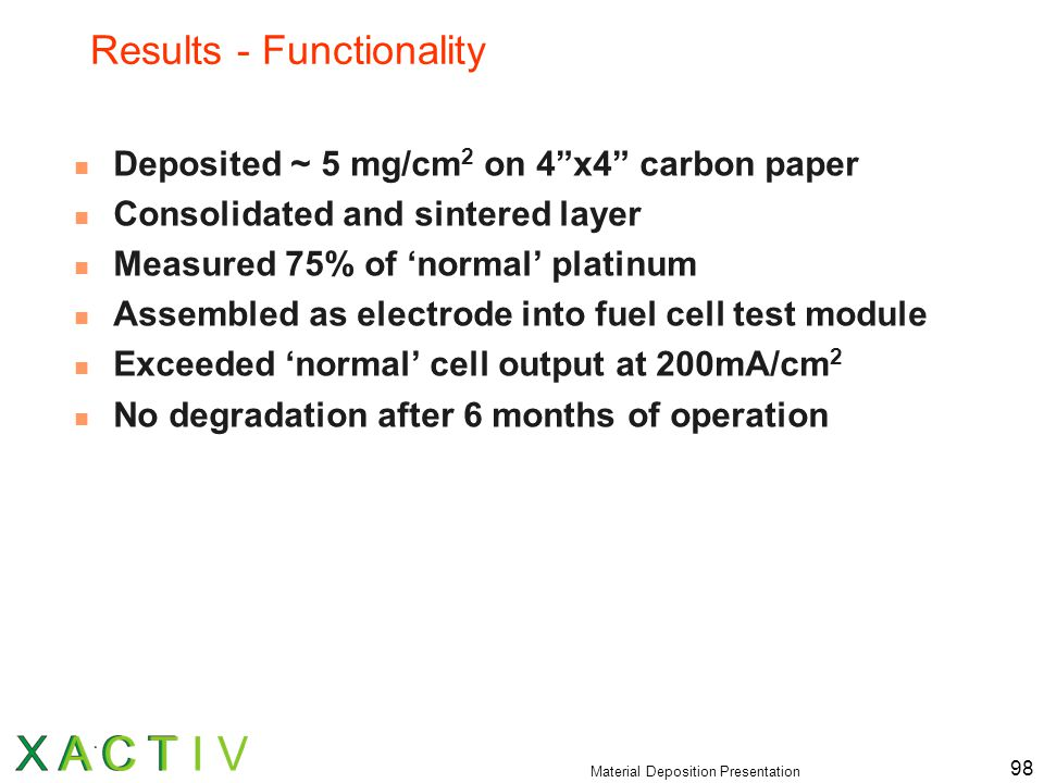 Material Deposition Presentation 98 Results - Functionality Deposited ~ 5 mg/cm 2 on 4 x4 carbon paper Consolidated and sintered layer Measured 75% of 'normal' platinum Assembled as electrode into fuel cell test module Exceeded 'normal' cell output at 200mA/cm 2 No degradation after 6 months of operation